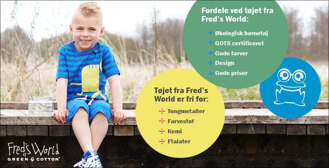 FredsWorldFacts